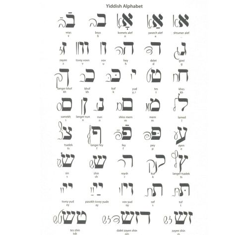 Alfa img - Showing > Yiddish Language Alphabet